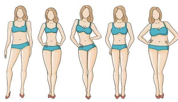 How to find jeans that fits your body shape